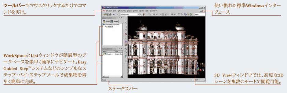 Spatial Imaging